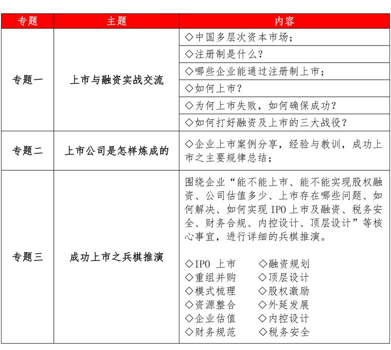 上市之路課程表.jpg